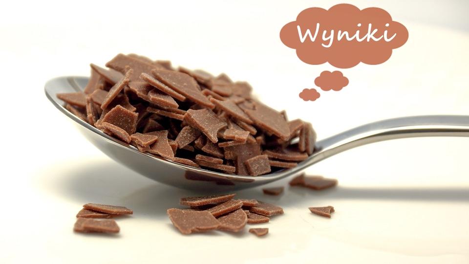 wyniki czekoladowego konkursu